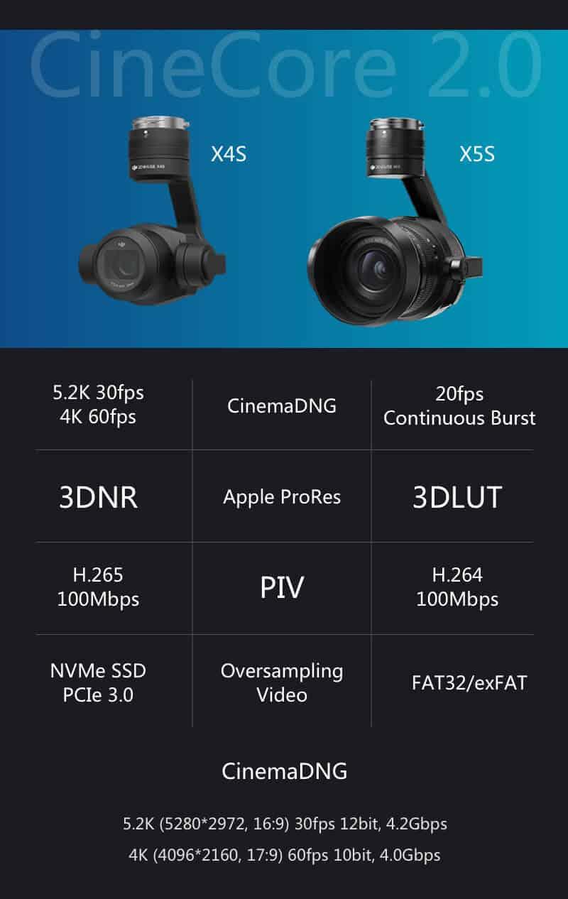 Inspire 2 Drone Specs CineCore JWStuff